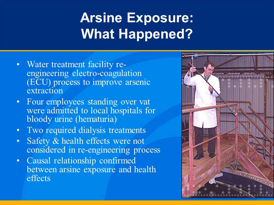 Arsine Exposure: What Happened.