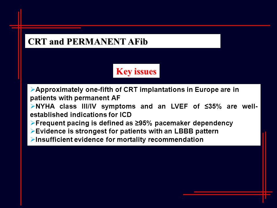 Key issues  Approximately one-fifth of CRT implantations in Europe are in patients with permanent AF  NYHA class III/IV symptoms and an LVEF of ≤35%