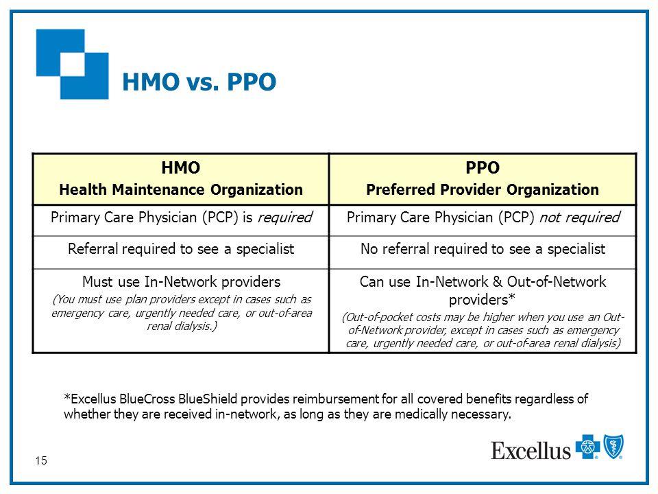 15 HMO vs. PPO HMO Health Maintenance Organization PPO Preferred Provider Organization Primary Care Physician (PCP) is requiredPrimary Care Physician