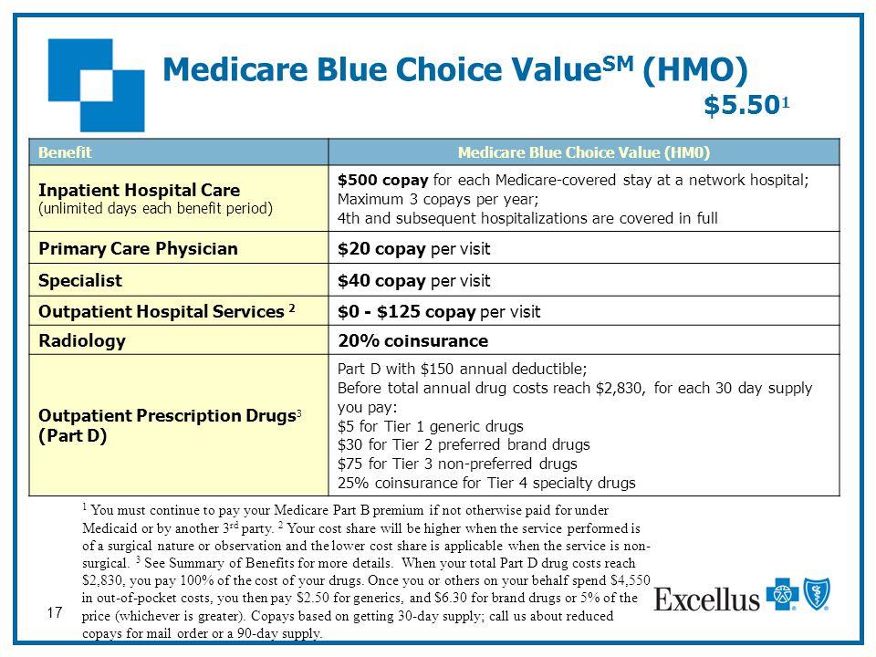 17 Medicare Blue Choice Value SM (HMO) $5.50 1 BenefitMedicare Blue Choice Value (HM0) Inpatient Hospital Care (unlimited days each benefit period) $5