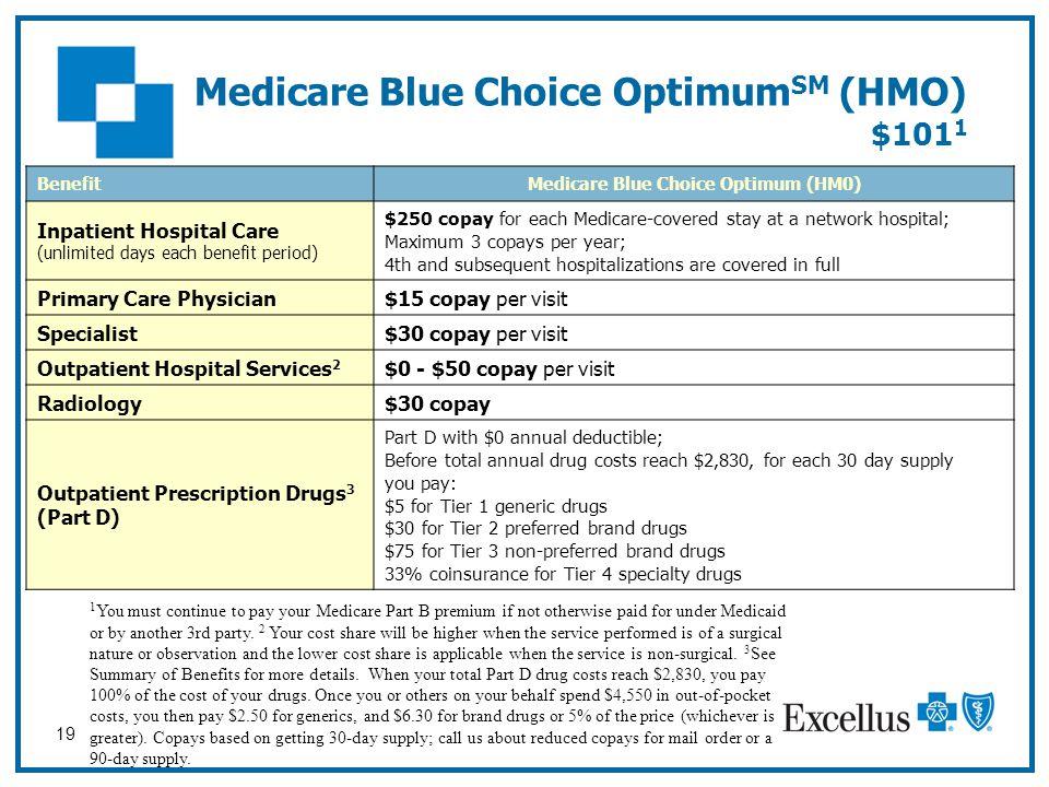 19 Medicare Blue Choice Optimum SM (HMO) $101 1 BenefitMedicare Blue Choice Optimum (HM0) Inpatient Hospital Care (unlimited days each benefit period)