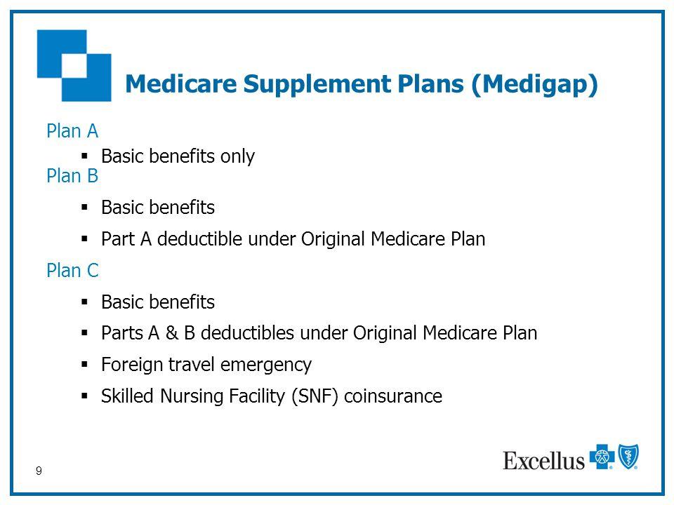 9 Medicare Supplement Plans (Medigap) Plan A  Basic benefits only Plan B  Basic benefits  Part A deductible under Original Medicare Plan Plan C  B