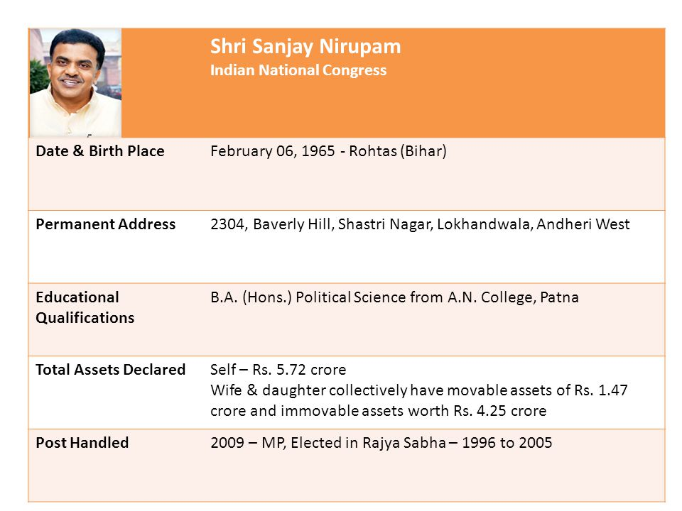 Shri Sanjay Nirupam Indian National Congress Political Journey Joined Congress in April 2005 to work for righteous ideology as a Spokesperson Appointed as General Secretary of Maharashtra Pradesh Congress Committee [MPCC] by Congress President Smt.