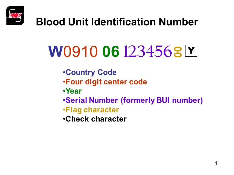 11 Blood Unit Identification Number W0910 06 123456 00 Y Country Code Four digit center code Year Serial Number (formerly BUI number) Flag character Check character