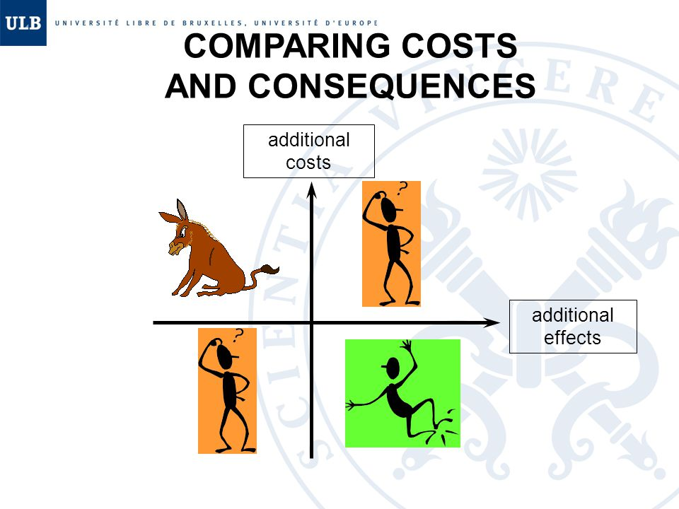 COMPARING COSTS AND CONSEQUENCES additional costs additional effects