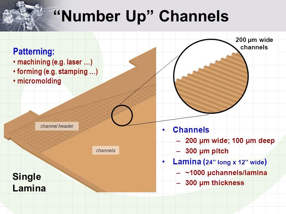 200 µm wide channels Number Up Channels channel header channels Single Lamina Channels –200 µm wide; 100 µm deep –300 µm pitch Lamina ( 24 long x 12 wide ) –~1000 µchannels/lamina –300 µm thickness Patterning: machining (e.g.