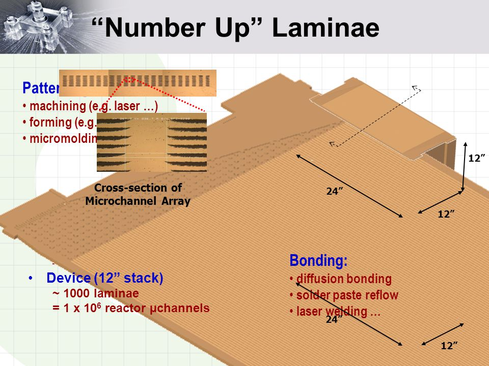 Number Up Laminae Laminae (24 long x 12 wide) –~1000 µchannels/lamina –300 µm thickness Device (12 stack) ~ 1000 laminae = 1 x 10 6 reactor µchannels Bonding: diffusion bonding solder paste reflow laser welding … Patterning: machining (e.g.
