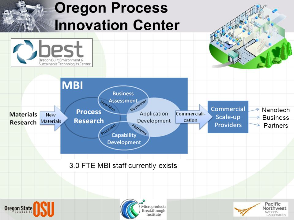 Oregon Process Innovation Center 3.0 FTE MBI staff currently exists Nanotech Business Partners