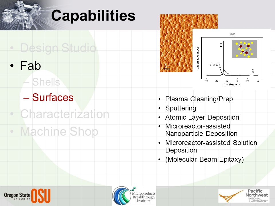 Capabilities Design Studio Fab –Shells –Surfaces Characterization Machine Shop Plasma Cleaning/Prep Sputtering Atomic Layer Deposition Microreactor-assisted Nanoparticle Deposition Microreactor-assisted Solution Deposition (Molecular Beam Epitaxy)