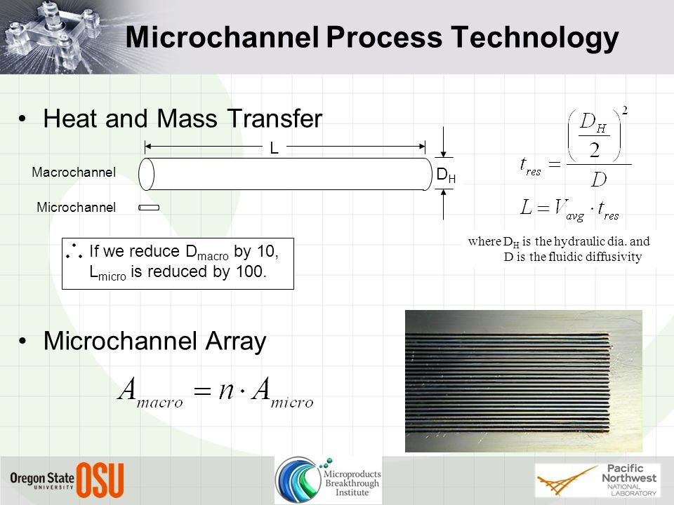 DHDH L Microchannel Array Microchannel Process Technology Heat and Mass Transfer Microchannel Macrochannel where D H is the hydraulic dia.