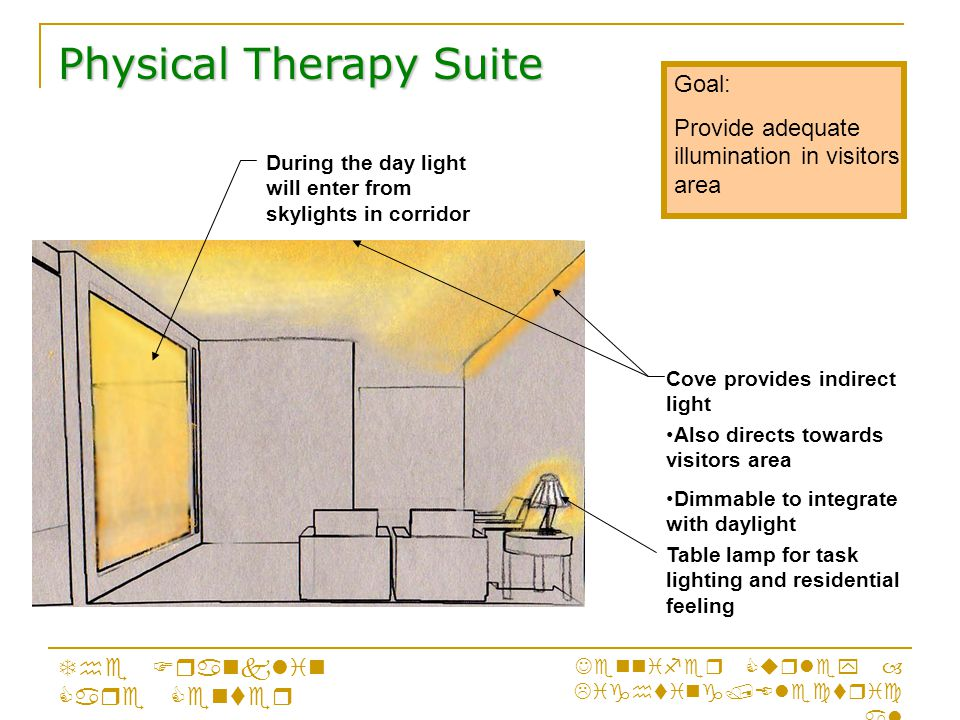 Goal: Provide adequate illumination in visitors area Physical Therapy Suite The Franklin Care Center Jennifer Curley – Lighting/Electric al During the day light will enter from skylights in corridor Cove provides indirect light Table lamp for task lighting and residential feeling Also directs towards visitors area Dimmable to integrate with daylight