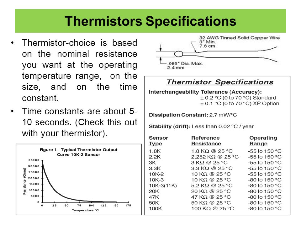 Thermistors Specifications Thermistor-choice is based on the nominal resistance you want at the operating temperature range, on the size, and on the t