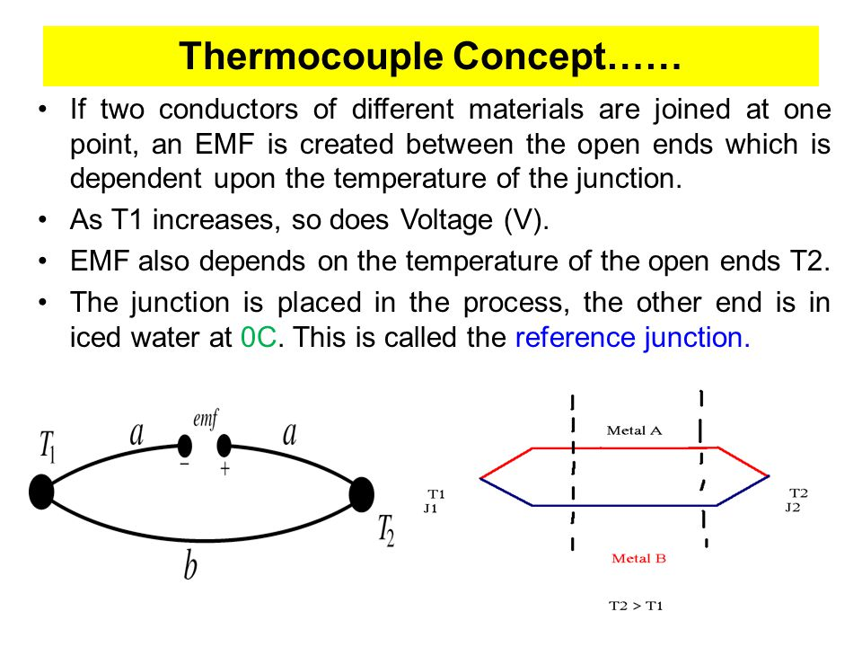 Thermocouple Working Principle To measure this thermal gradient– connect another conductor.- voltage depends on type of metal used.