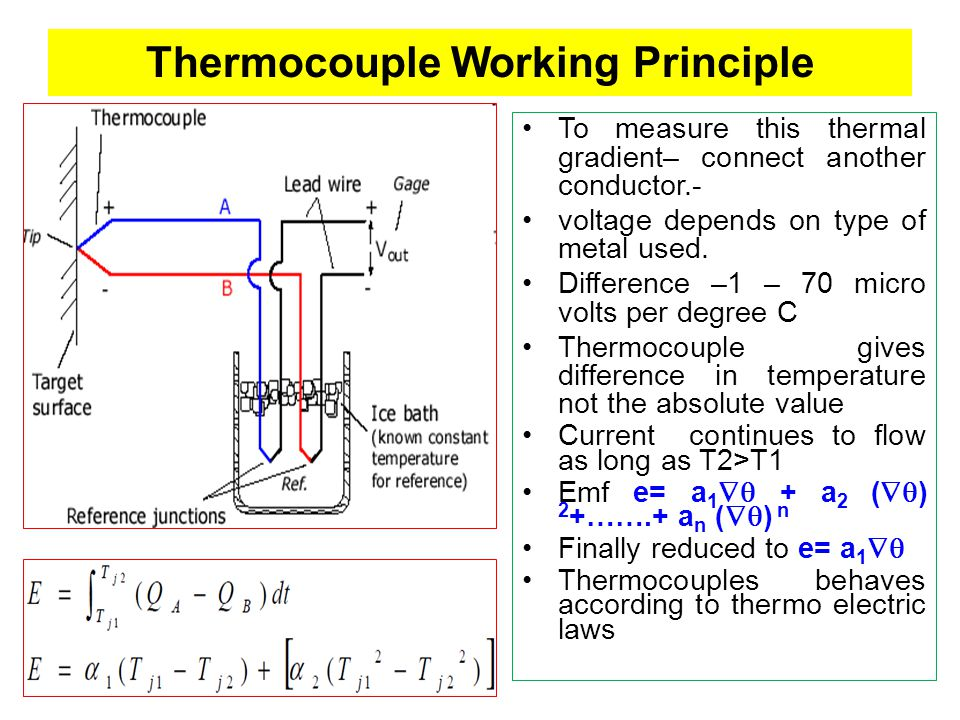 NTC Thermistor :Application configuration NTC thermistor is a versatile component that can be used in a wide variety of applications where the measured is temperature dependent.