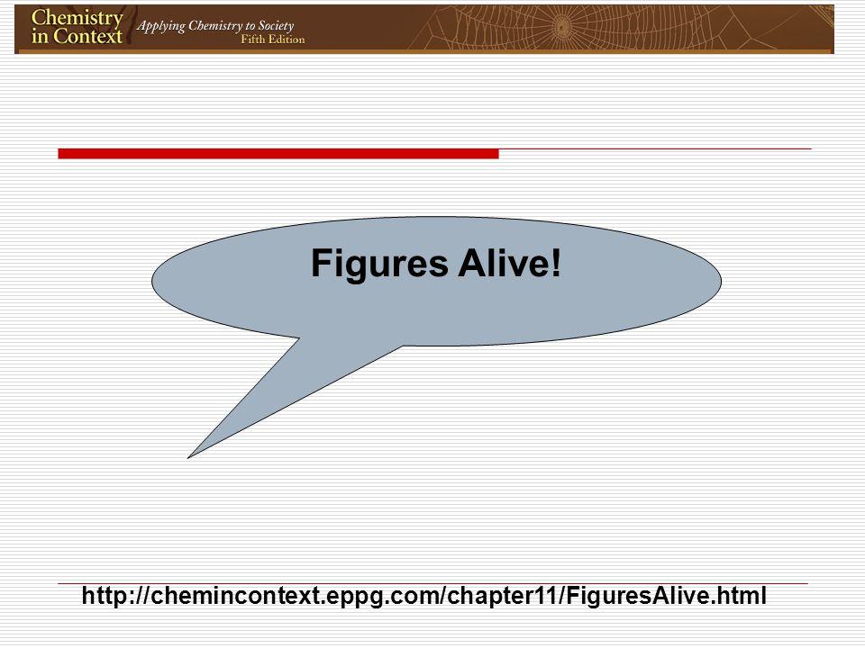 http://chemincontext.eppg.com/chapter11/FiguresAlive.html Figures Alive!