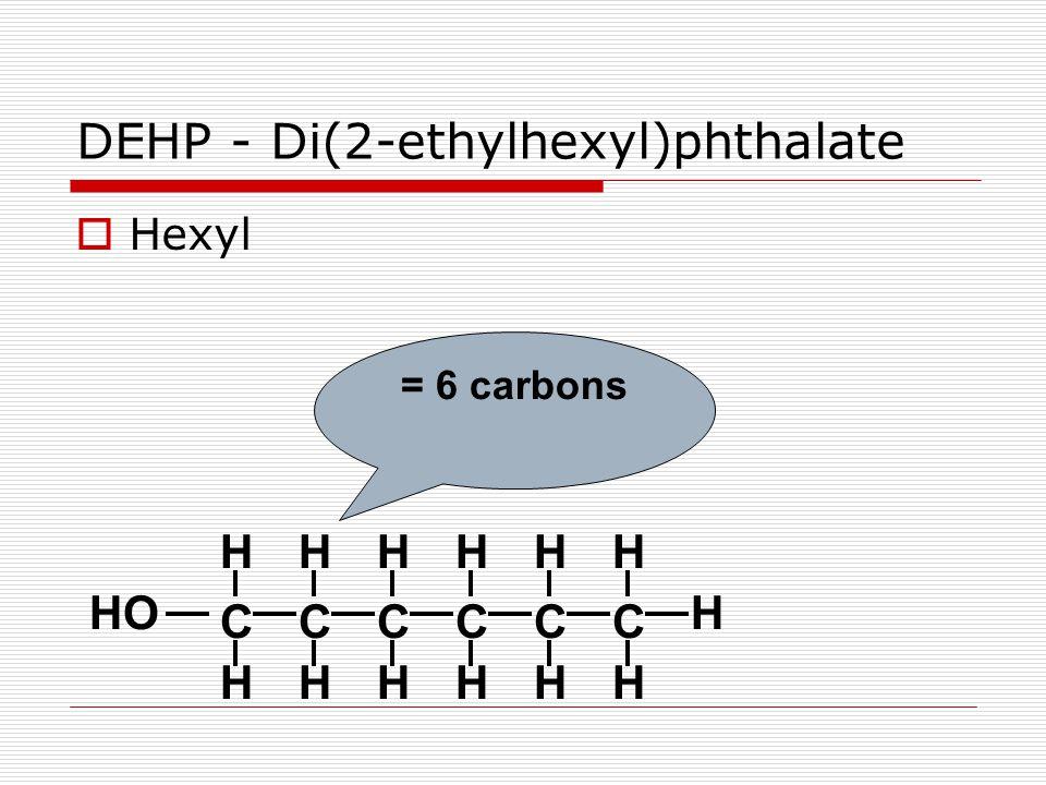  Hexyl DEHP - Di(2-ethylhexyl)phthalate = 6 carbons CCCCCC HHHHHH HHHHHH HHO