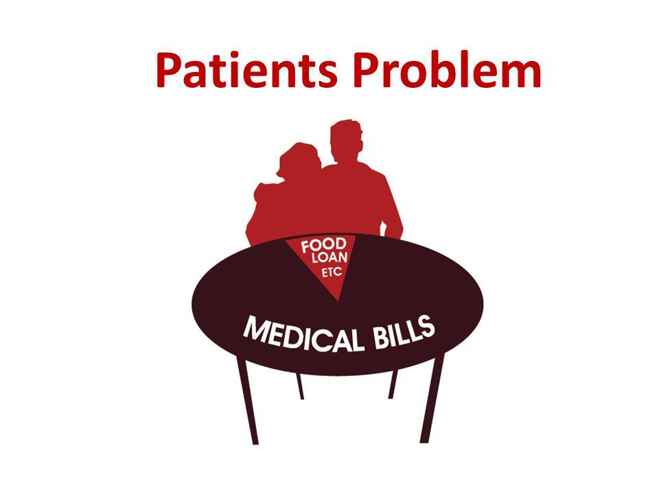 Patients Problem