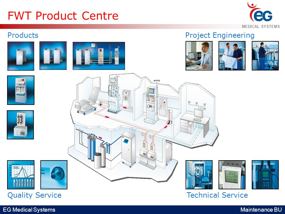 EG Medical Systems Maintenance BU MEDICAL SYSTEMS ProductsProject Engineering Technical ServiceQuality Service FWT Product Centre