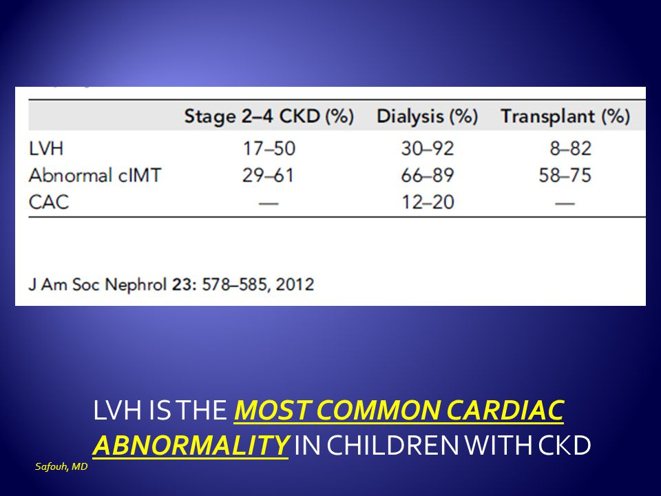 LVH IS THE MOST COMMON CARDIAC ABNORMALITY IN CHILDREN WITH CKD Safouh, MD