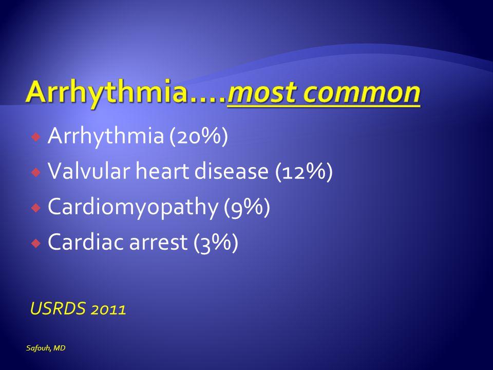  Arrhythmia (20%)  Valvular heart disease (12%)  Cardiomyopathy (9%)  Cardiac arrest (3%) USRDS 2011 Safouh, MD