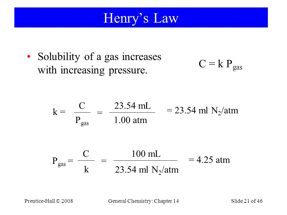 Prentice-Hall © 2008General Chemistry: Chapter 14Slide 21 of 46 Henry's Law Solubility of a gas increases with increasing pressure. C = k P gas k = C