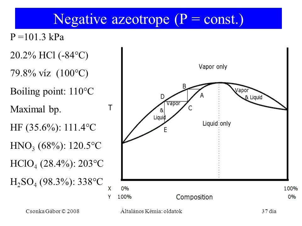 Negative azeotrope (P = const.) Csonka Gábor © 2008Általános Kémia: oldatok 37 dia P =101.3 kPa 20.2% HCl (-84°C) 79.8% víz (100°C) Boiling point: 110°C Maximal bp.