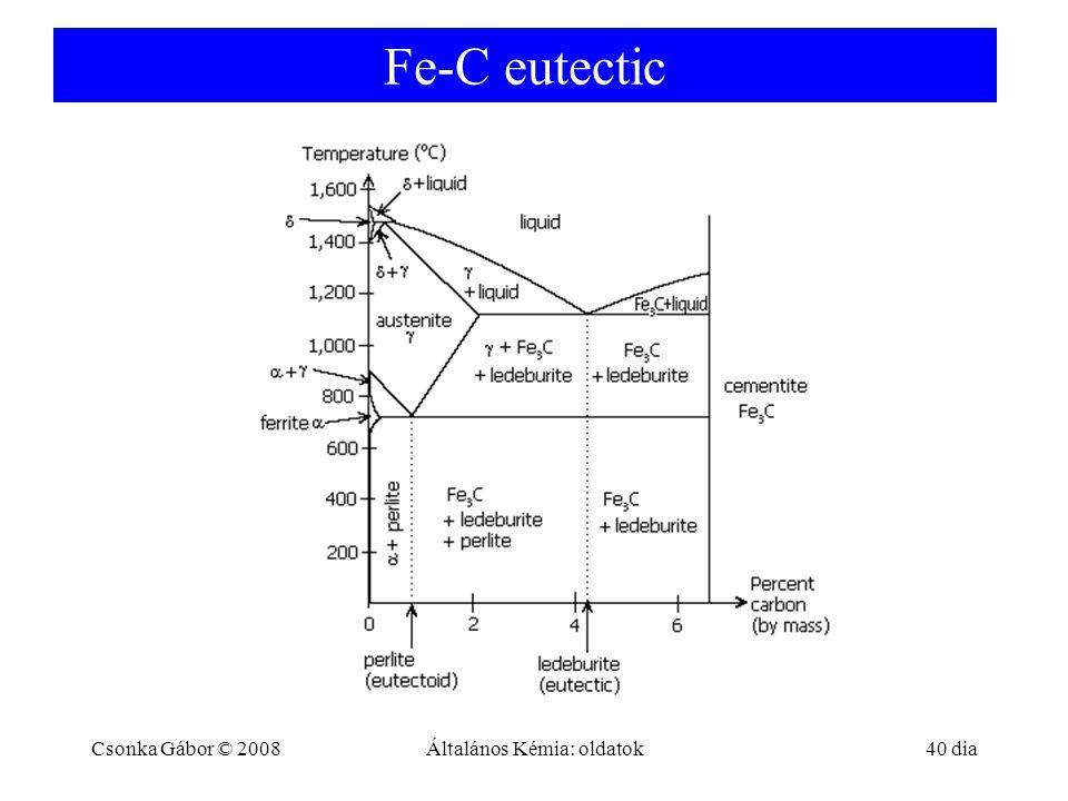 Fe-C eutectic Csonka Gábor © 2008Általános Kémia: oldatok 40 dia