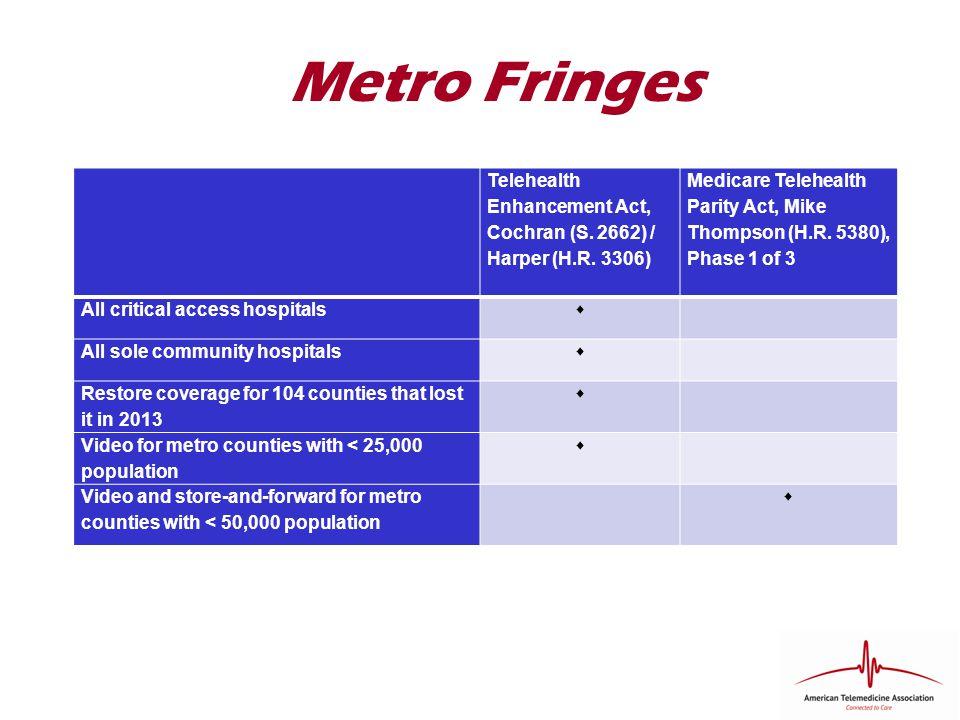 Metro Fringes Telehealth Enhancement Act, Cochran (S. 2662) / Harper (H.R. 3306) Medicare Telehealth Parity Act, Mike Thompson (H.R. 5380), Phase 1 of