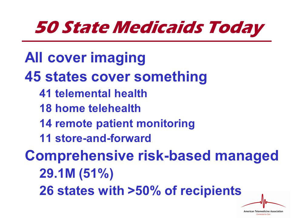 50 State Medicaids Today All cover imaging 45 states cover something 41 telemental health 18 home telehealth 14 remote patient monitoring 11 store-and-forward Comprehensive risk-based managed 29.1M (51%) 26 states with >50% of recipients