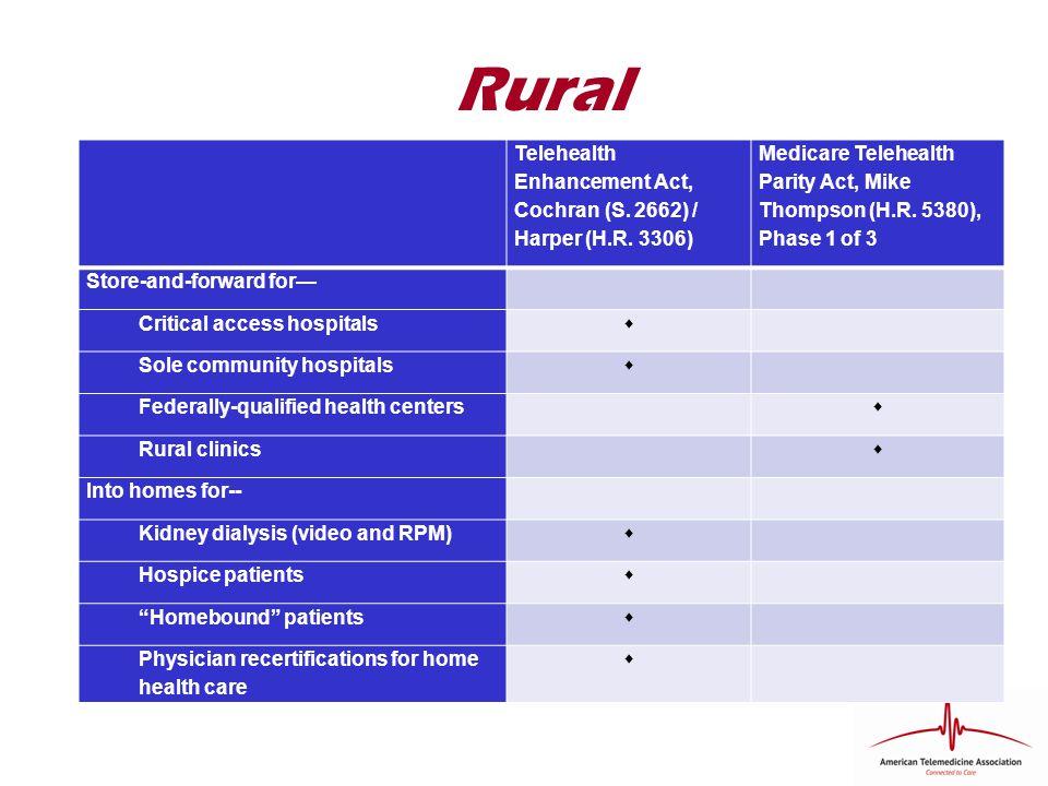 Rural Telehealth Enhancement Act, Cochran (S. 2662) / Harper (H.R.
