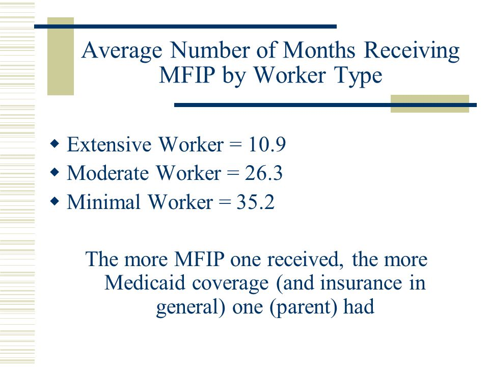 Average Number of Months Receiving MFIP by Worker Type  Extensive Worker = 10.9  Moderate Worker = 26.3  Minimal Worker = 35.2 The more MFIP one received, the more Medicaid coverage (and insurance in general) one (parent) had