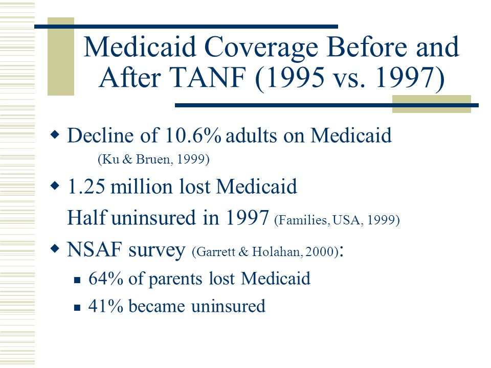 Medicaid Coverage by Race, Children (US Census, 2000)  Native Americans not reported on