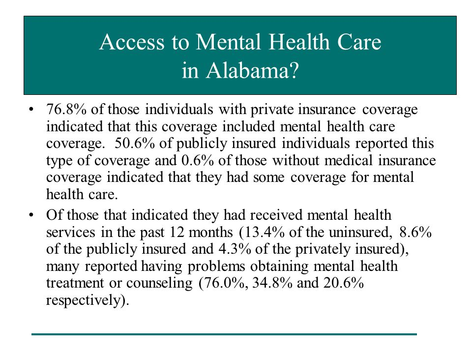 Access to Mental Health Care in Alabama? 76.8% of those individuals with private insurance coverage indicated that this coverage included mental healt