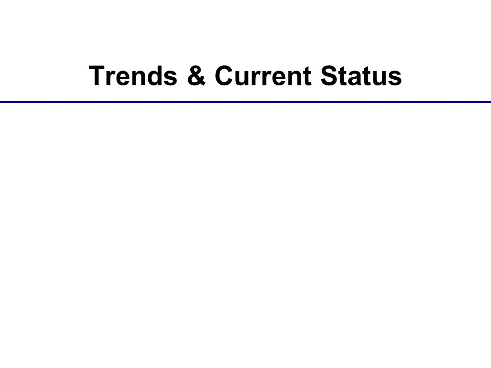 Trends & Current Status