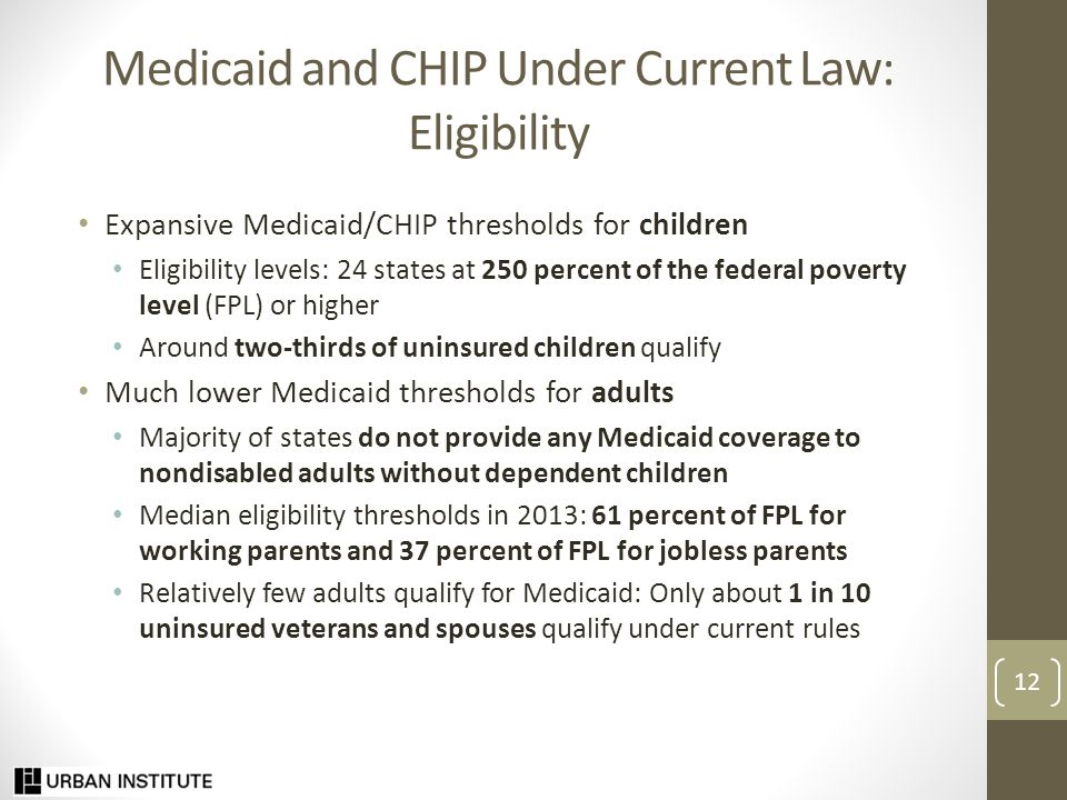 Medicaid/CHIP Under Current Law: Estimated Eligibility 13 Source: Based on 2009–2010 American Community Survey data from the Integrated Public Use Microdata Series.