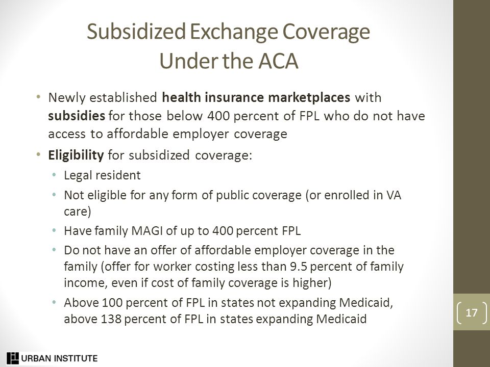 Subsidized Exchange Coverage Under the ACA Newly established health insurance marketplaces with subsidies for those below 400 percent of FPL who do not have access to affordable employer coverage Eligibility for subsidized coverage: Legal resident Not eligible for any form of public coverage (or enrolled in VA care) Have family MAGI of up to 400 percent FPL Do not have an offer of affordable employer coverage in the family (offer for worker costing less than 9.5 percent of family income, even if cost of family coverage is higher) Above 100 percent of FPL in states not expanding Medicaid, above 138 percent of FPL in states expanding Medicaid 17