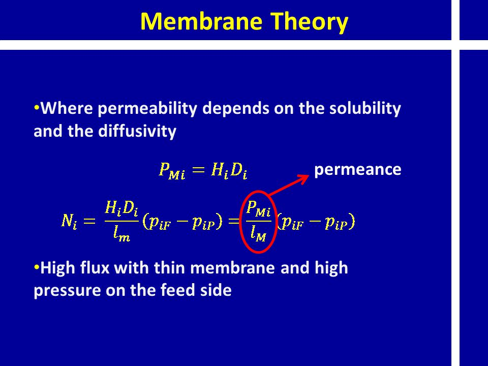 Membrane Theory Where permeability depends on the solubility and the diffusivity High flux with thin membrane and high pressure on the feed side permeance