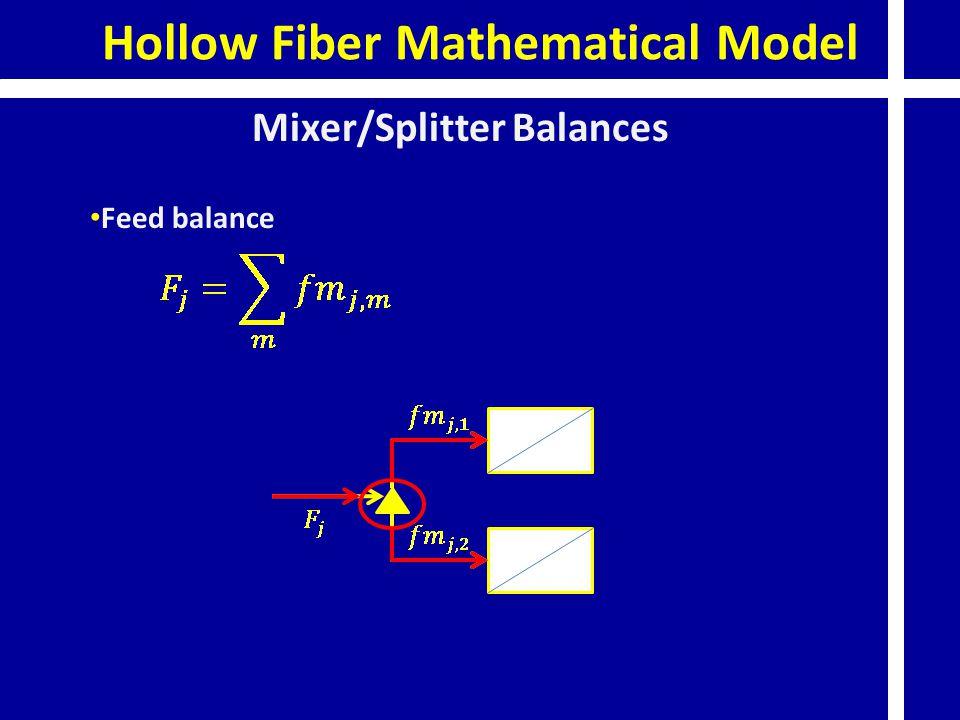 Hollow Fiber Mathematical Model Mixer/Splitter Balances Feed balance