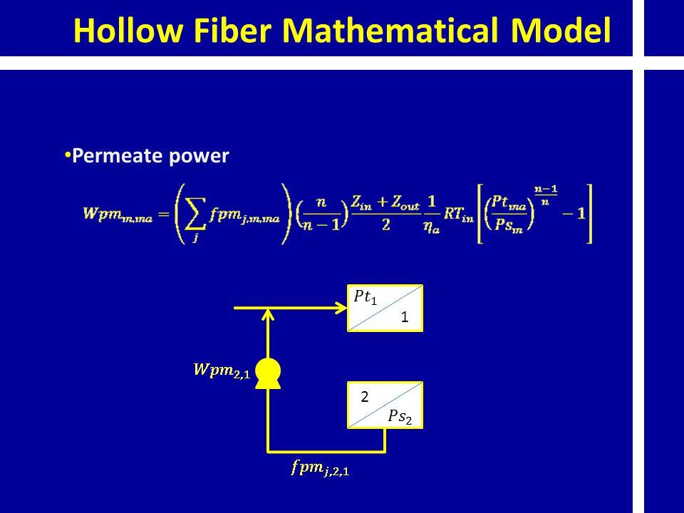 Hollow Fiber Mathematical Model Permeate power 1 2