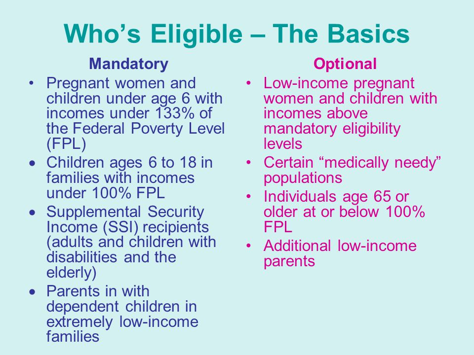 Who's Eligible – The Basics Mandatory Pregnant women and children under age 6 with incomes under 133% of the Federal Poverty Level (FPL)  Children ages 6 to 18 in families with incomes under 100% FPL  Supplemental Security Income (SSI) recipients (adults and children with disabilities and the elderly)  Parents in with dependent children in extremely low-income families Optional Low-income pregnant women and children with incomes above mandatory eligibility levels Certain medically needy populations Individuals age 65 or older at or below 100% FPL Additional low-income parents