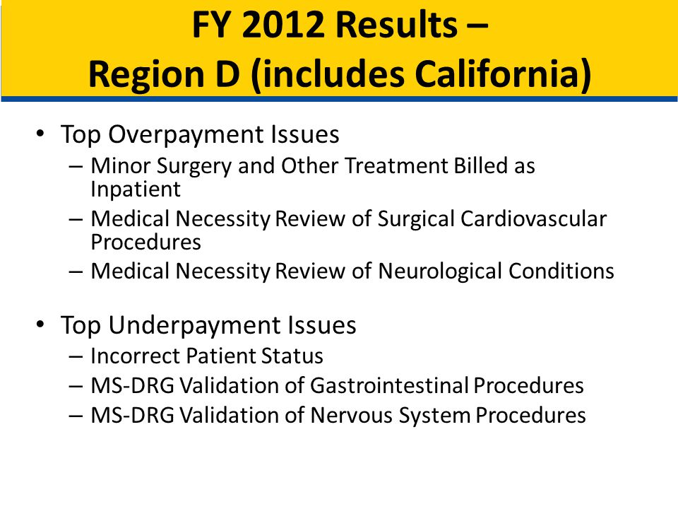FY 2012 Results – Region D (includes California) Top Overpayment Issues – Minor Surgery and Other Treatment Billed as Inpatient – Medical Necessity Review of Surgical Cardiovascular Procedures – Medical Necessity Review of Neurological Conditions Top Underpayment Issues – Incorrect Patient Status – MS-DRG Validation of Gastrointestinal Procedures – MS-DRG Validation of Nervous System Procedures