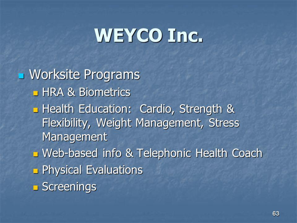 63 WEYCO Inc. Worksite Programs Worksite Programs HRA & Biometrics HRA & Biometrics Health Education: Cardio, Strength & Flexibility, Weight Managemen