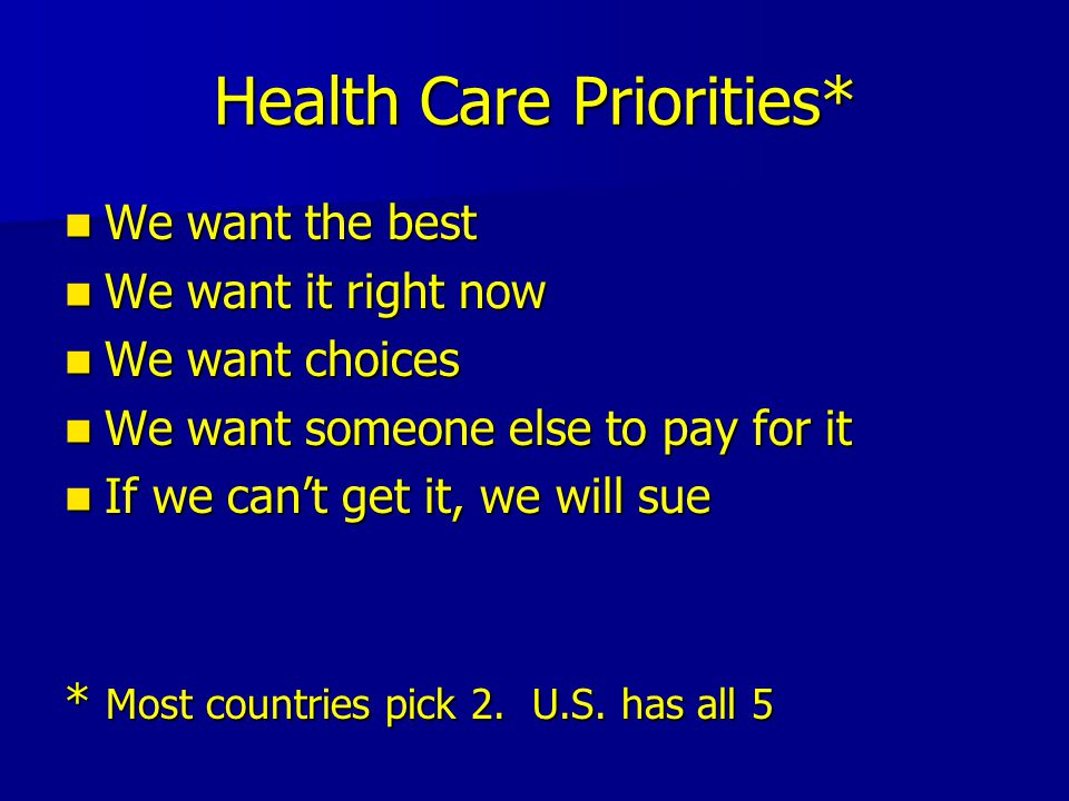 Health Care Priorities* We want the best We want the best We want it right now We want it right now We want choices We want choices We want someone else to pay for it We want someone else to pay for it If we can't get it, we will sue If we can't get it, we will sue * Most countries pick 2.