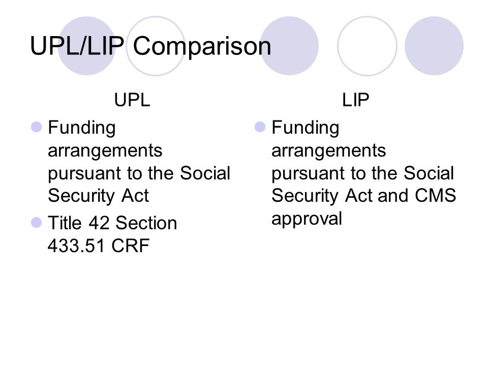 UPL/LIP Comparison UPL Each hospital limited in total Medicaid payments, generally defined as the cost of Medicaid services and uncompensated care (includes regular Medicaid and DSH payments) LIP Each provider limited to the combined costs of providing Medicaid services and uncompensated care (includes regular Medicaid and DSH payments)