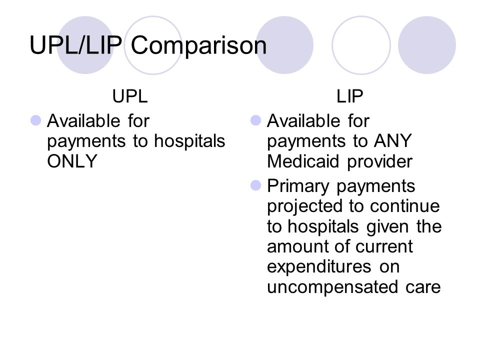 UPL/LIP Comparison UPL Available for payments to hospitals ONLY LIP Available for payments to ANY Medicaid provider Primary payments projected to continue to hospitals given the amount of current expenditures on uncompensated care
