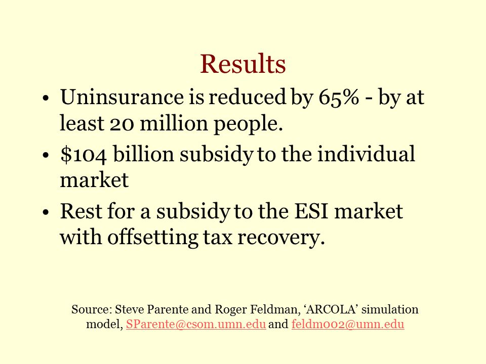 Results Uninsurance is reduced by 65% - by at least 20 million people. $104 billion subsidy to the individual market Rest for a subsidy to the ESI mar