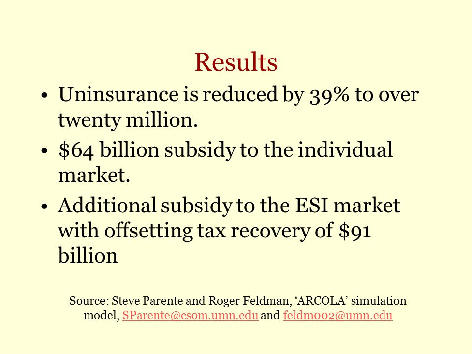 Results Uninsurance is reduced by 39% to over twenty million. $64 billion subsidy to the individual market. Additional subsidy to the ESI market with
