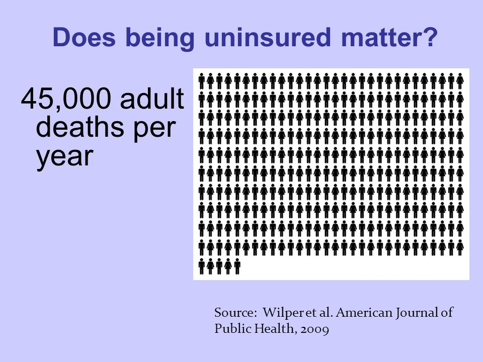 Does being uninsured matter. 45,000 adult deaths per year Source:Wilper et al.