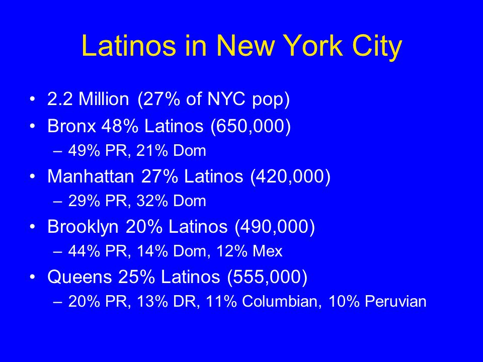 Health Coverage in NYC % of Uninsured Children in Immigrant Families All11% Citizen children8% Non- citizen children 28% Source: LANYC Immigrant Survey/ Urban Inst.