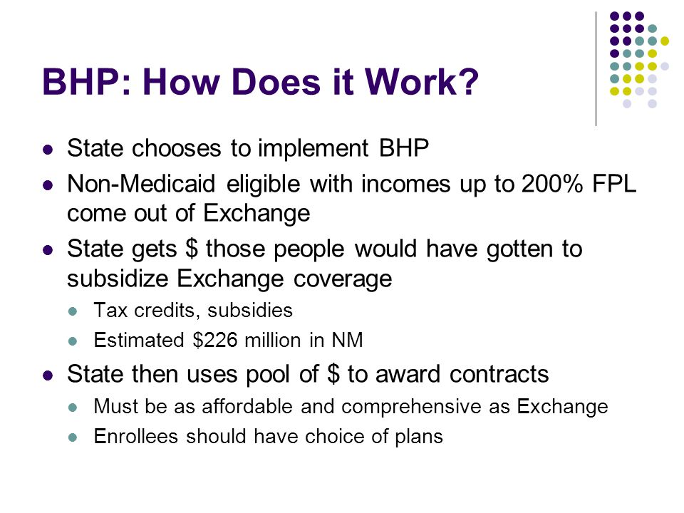 BHP: How Does it Work? State chooses to implement BHP Non-Medicaid eligible with incomes up to 200% FPL come out of Exchange State gets $ those people
